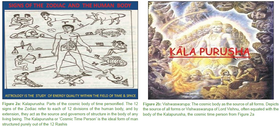 Kāla and Mahakāla: Time and the timeless in the Vedic literature Rao